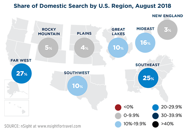 Domestic Search 2018