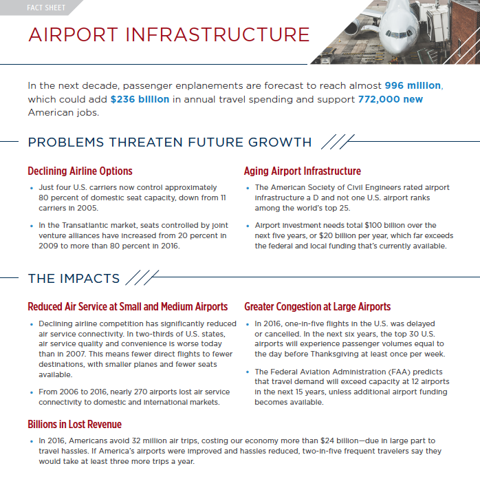 Infrastructure Fact Sheet Screen Grab