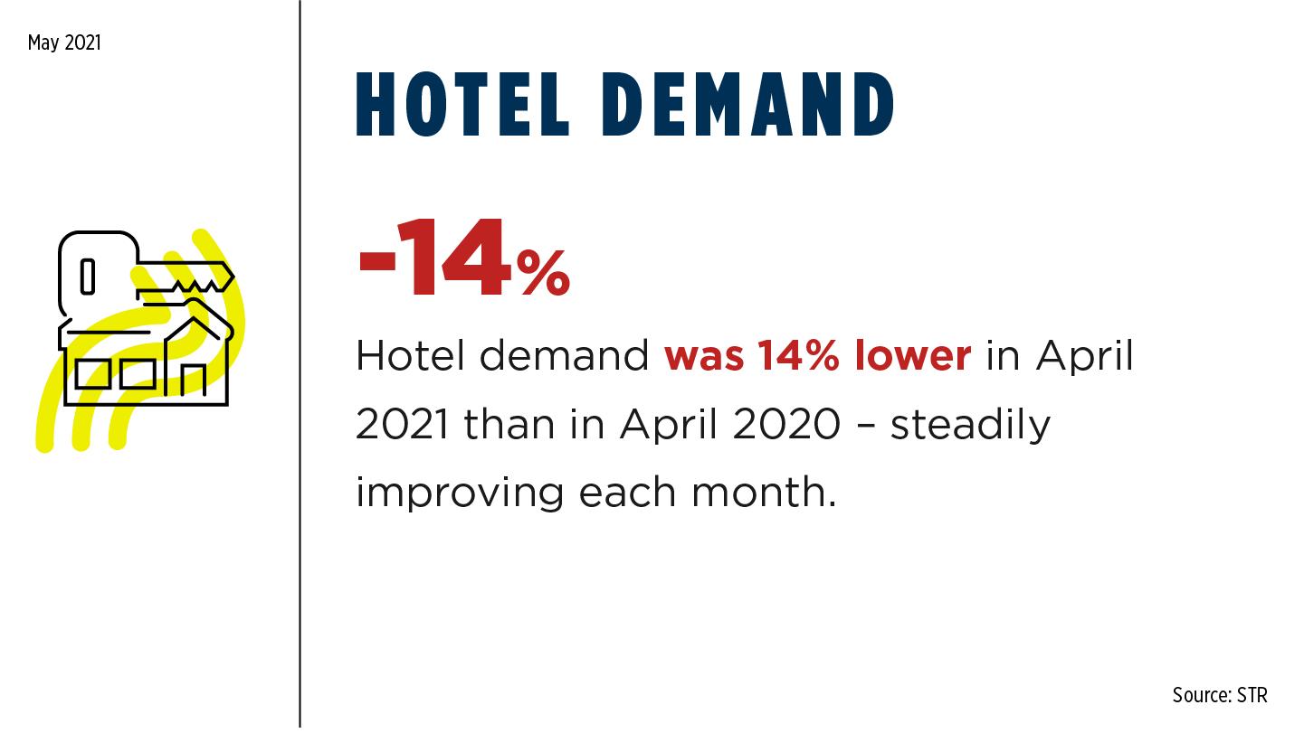 5 27 21 Hotel demand
