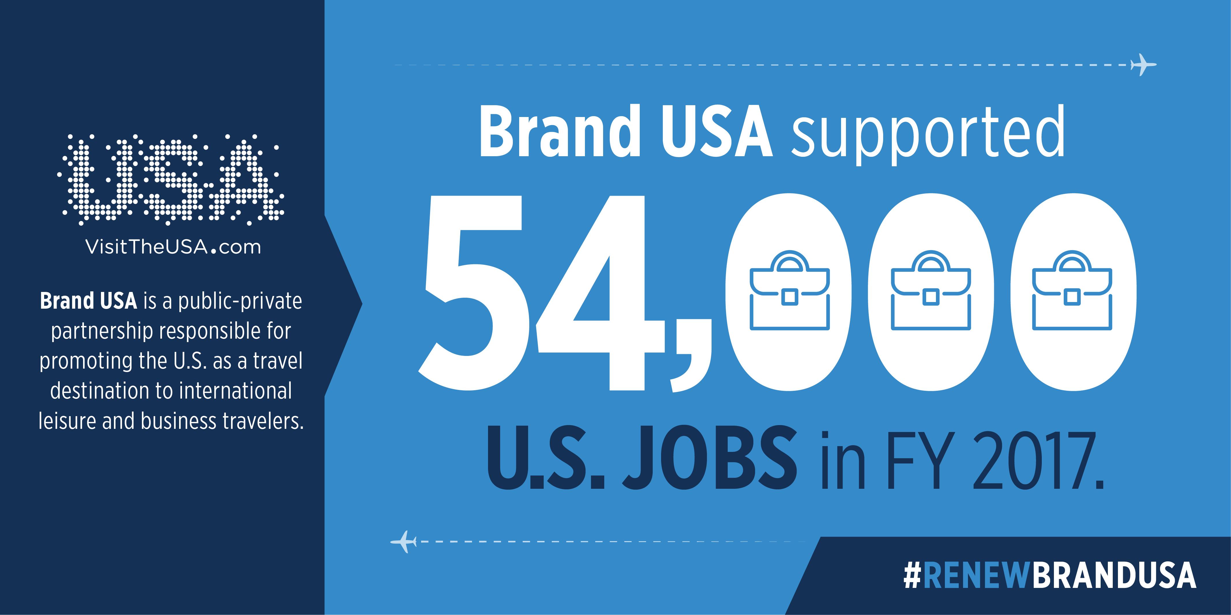 media Brand USA Jobs