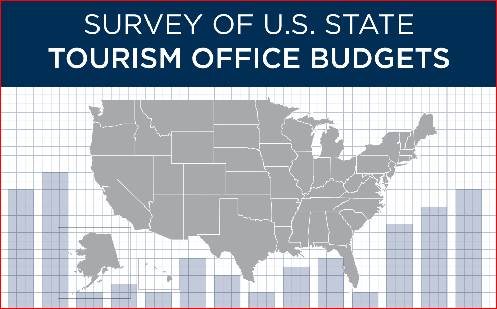 ITA State Tourism Office Budgets Subscription image