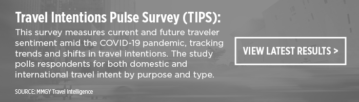 View the results of the Travel Intentions Pulse Survey
