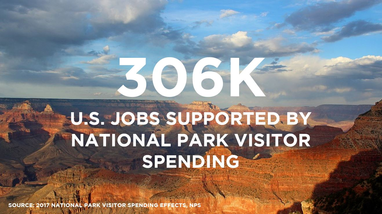 media National Park Service 2017 Economic Effect 306K Jobs