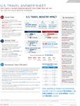 Industry Answer Sheet PDF still