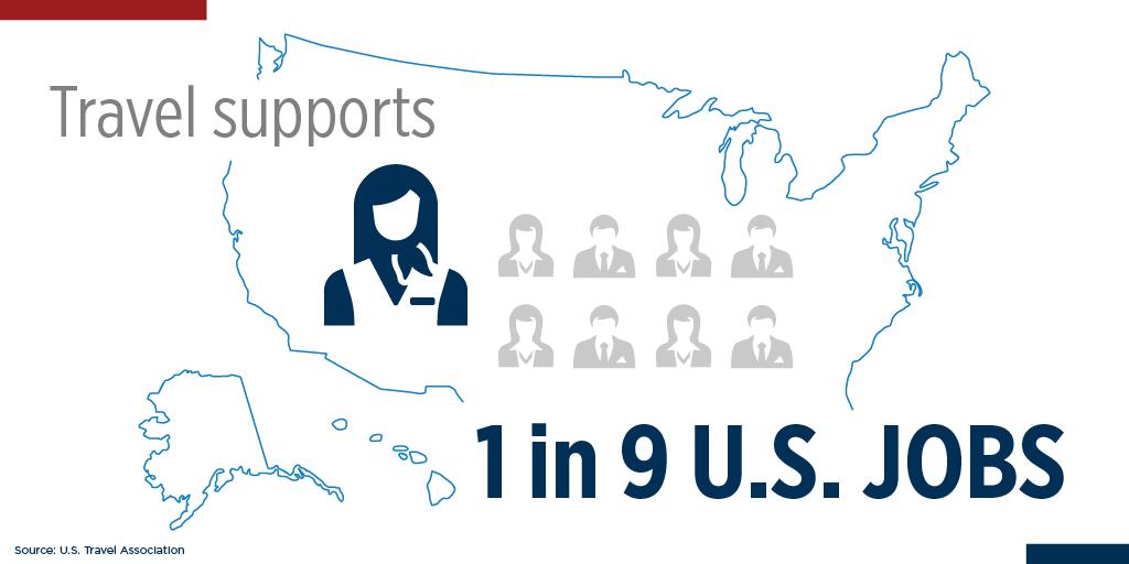 media 1 in 9 U.S. Jobs