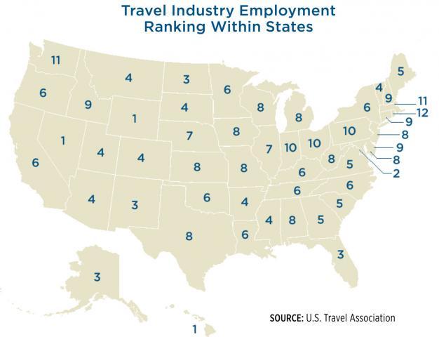 Employment Ranking 007