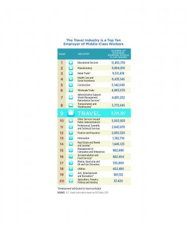Fast Forward Charts 11.21.12 4