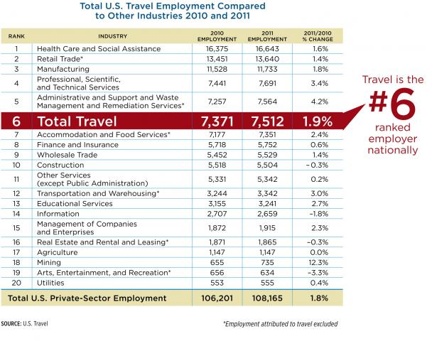 Total Employment 014