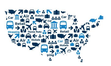 - Opportunities in Travel Sectors