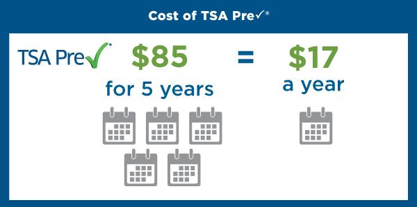 TSA Precheck Toolkit Costs