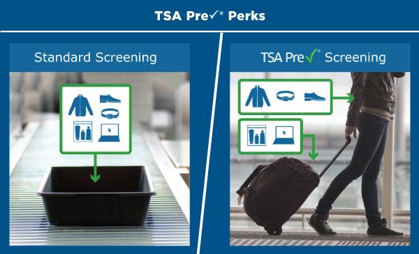 TSA Precheck Toolkit Perks