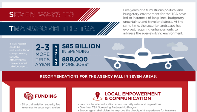 media 1920x1080_TSA_infographic_promo.png