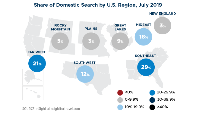 Domestic Search August 2018