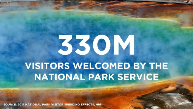 National Park Service 2017 Economic Output 330M Visitors